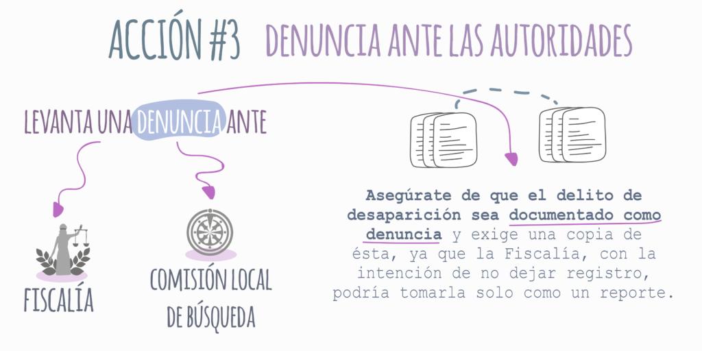 ACCIÓN #3